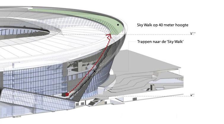 Sky Walk Tottenham Hotspur