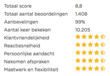 Beoordelingen VoetbalreizenXL